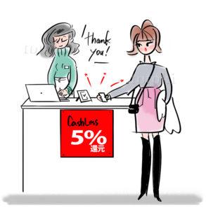 キャッシュレス支払いをする女性のイラスト